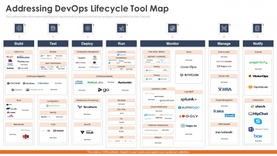 Phases_To_Select_Correct_Devops_Automation_Tools_Information_Technology_Ppt_PowerPoint_Presentation_Complete_Deck_With_Slides_Slide_21