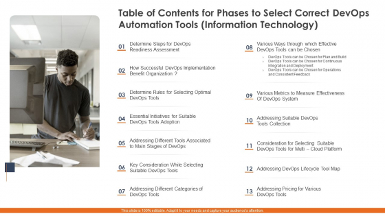 Phases_To_Select_Correct_Devops_Automation_Tools_Information_Technology_Ppt_PowerPoint_Presentation_Complete_Deck_With_Slides_Slide_3