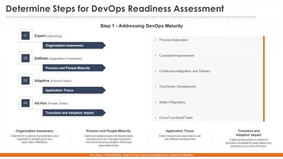 Phases_To_Select_Correct_Devops_Automation_Tools_Information_Technology_Ppt_PowerPoint_Presentation_Complete_Deck_With_Slides_Slide_4