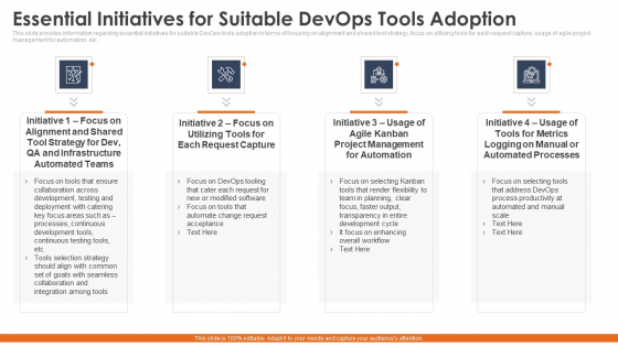 Phases_To_Select_Correct_Devops_Automation_Tools_Information_Technology_Ppt_PowerPoint_Presentation_Complete_Deck_With_Slides_Slide_9