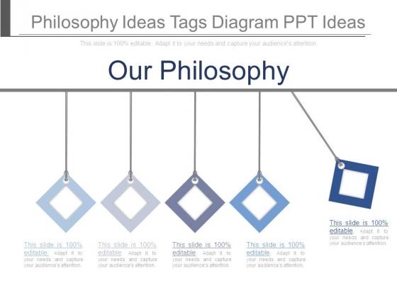 Philosophy Ideas Tags Diagram Ppt Ideas