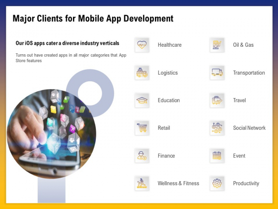 Phone Application Buildout Major Clients For Mobile App Development Ppt PowerPoint Presentation Summary Background Designs PDF