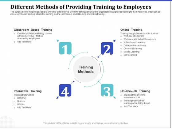 Phone Tutoring Initiative Different Methods Of Providing Training To Employees Ppt Summary Influencers PDF