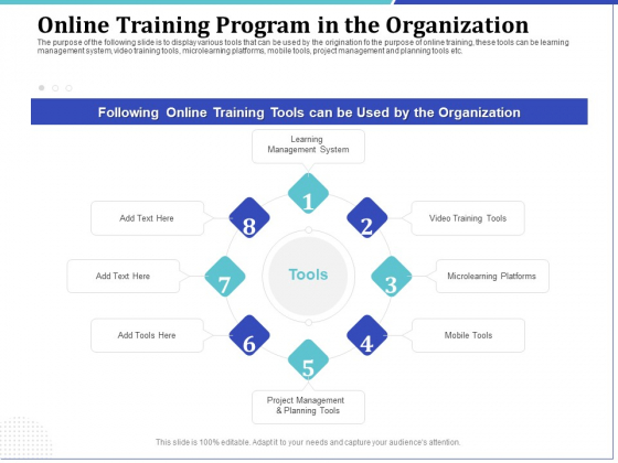 Phone Tutoring Initiative Online Training Program In The Organization Ppt Gallery Example Introduction PDF