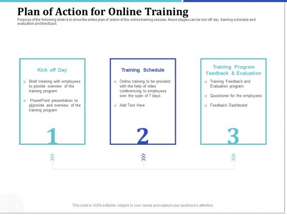 Phone Tutoring Initiative Plan Of Action For Online Training Ppt Graphics PDF
