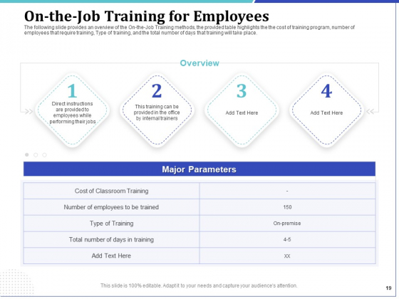 Phone_Tutoring_Initiative_Ppt_PowerPoint_Presentation_Complete_Deck_With_Slides_Slide_19