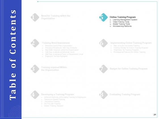 Phone_Tutoring_Initiative_Ppt_PowerPoint_Presentation_Complete_Deck_With_Slides_Slide_21