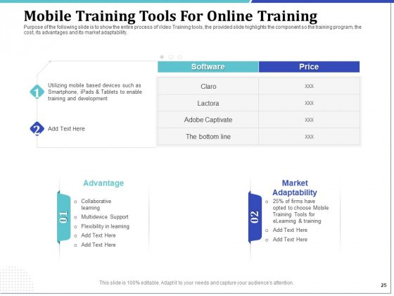 Phone_Tutoring_Initiative_Ppt_PowerPoint_Presentation_Complete_Deck_With_Slides_Slide_25
