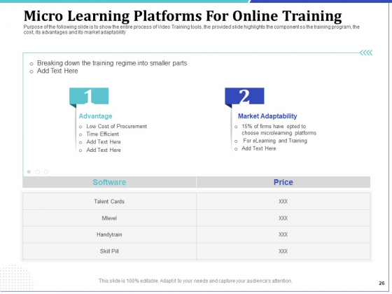 Phone_Tutoring_Initiative_Ppt_PowerPoint_Presentation_Complete_Deck_With_Slides_Slide_26