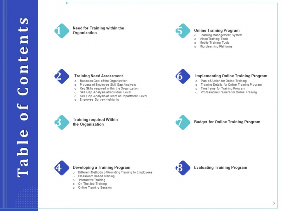 Phone_Tutoring_Initiative_Ppt_PowerPoint_Presentation_Complete_Deck_With_Slides_Slide_3