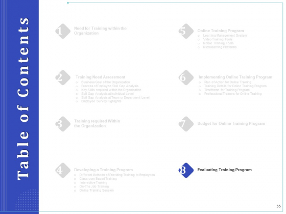 Phone_Tutoring_Initiative_Ppt_PowerPoint_Presentation_Complete_Deck_With_Slides_Slide_35