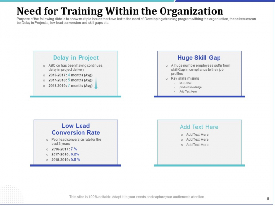 Phone_Tutoring_Initiative_Ppt_PowerPoint_Presentation_Complete_Deck_With_Slides_Slide_5