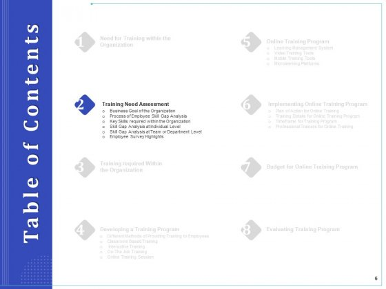 Phone_Tutoring_Initiative_Ppt_PowerPoint_Presentation_Complete_Deck_With_Slides_Slide_6