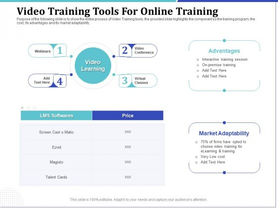 Phone Tutoring Initiative Video Training Tools For Online Training Ppt Layouts Inspiration PDF