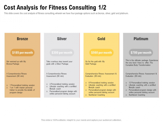 Physical Trainer Cost Analysis For Fitness Consulting Gold Infographics PDF