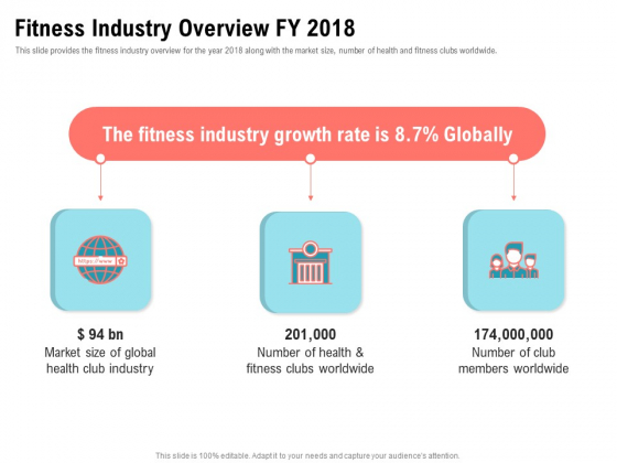 Physical Trainer Fitness Industry Overview FY 2018 Designs PDF