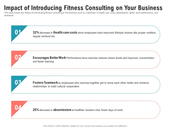 Physical Trainer Impact Of Introducing Fitness Consulting On Your Business Clipart PDF