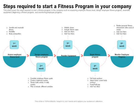 Physical Trainer Steps Required To Start A Fitness Program In Your Company Formats PDF