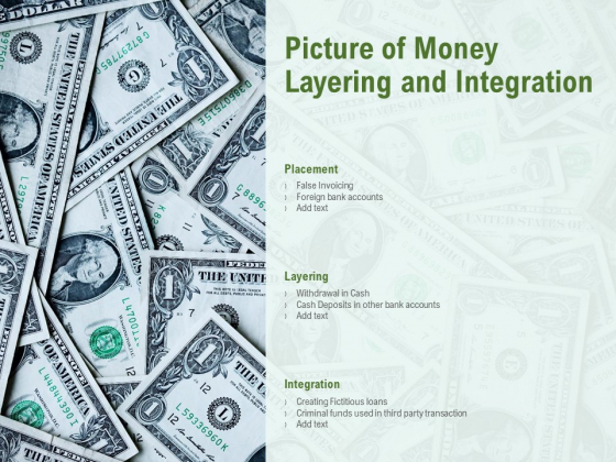 Picture Of Money Layering And Integration Ppt PowerPoint Presentation Visual Aids Inspiration