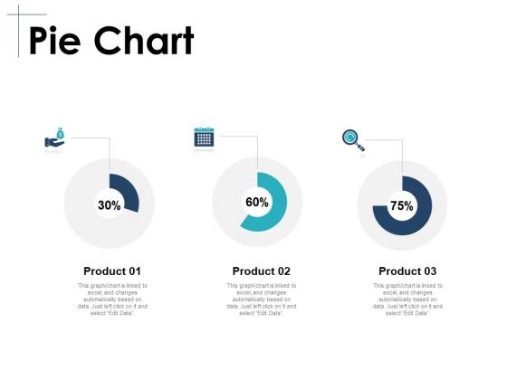 Pie Chart Analysis Ppt PowerPoint Presentation Background Designs