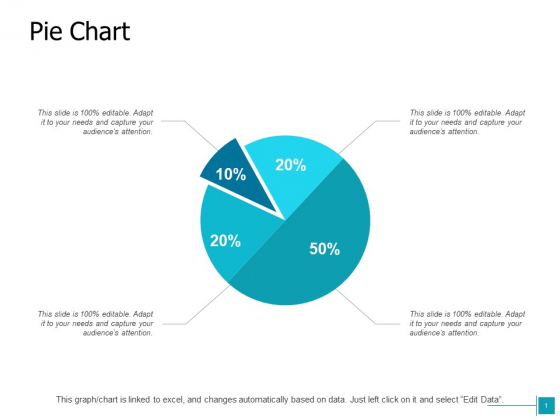 Pie Chart Analysis Ppt Powerpoint Presentation Inspiration Background Images