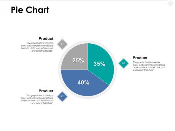 Pie Chart Finance Marketing Ppt PowerPoint Presentation Professional Clipart