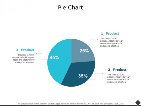 Pie Chart Finance Marketing Ppt PowerPoint Presentation Professional Design Ideas