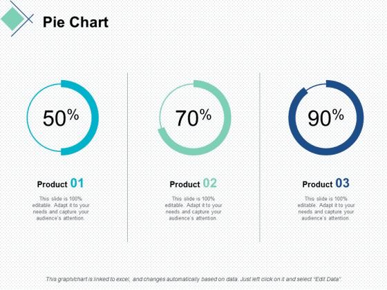 pie chart finance marketing ppt powerpoint presentation slides demonstration