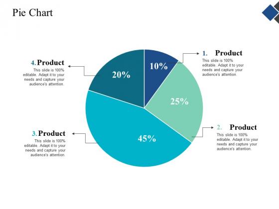 Pie Chart Finance Ppt Powerpoint Presentation Gallery Templates
