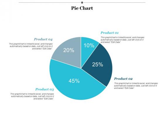 Pie Chart Finance Ppt PowerPoint Presentation Layouts Designs