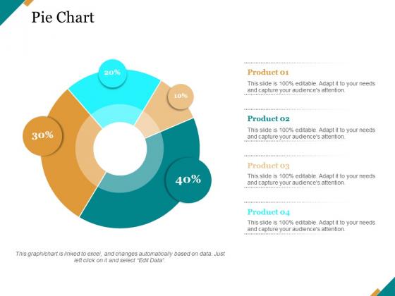 Pie Chart Finance Ppt PowerPoint Presentation Model Ideas