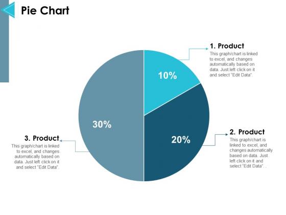 Pie Chart Finance Ppt PowerPoint Presentation Professional Styles