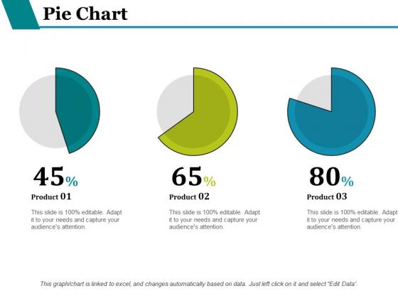 Pie Chart Finance Ppt PowerPoint Presentation Slides Icon