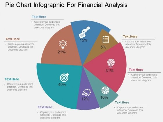 Pie Chart Infographic For Financial Analysis Powerpoint Template
