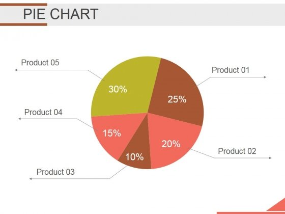 Pie Chart Ppt PowerPoint Presentation Backgrounds