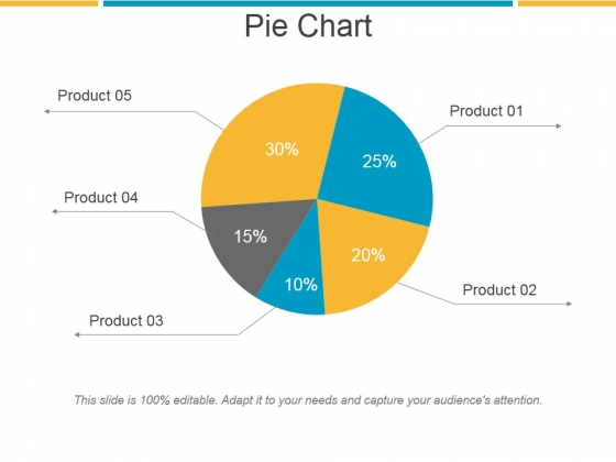 Pie Chart Ppt PowerPoint Presentation Example 2015