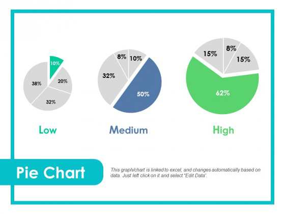 Pie Chart Ppt PowerPoint Presentation Gallery Brochure