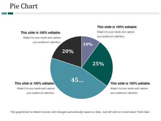 Pie Chart Ppt PowerPoint Presentation Ideas Microsoft