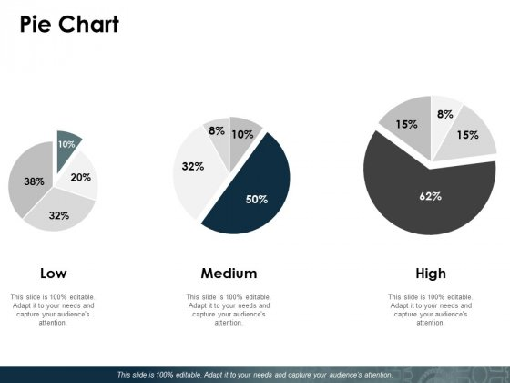 Pie Chart Ppt PowerPoint Presentation Infographic Template Topics