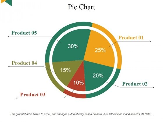 Pie Chart Ppt PowerPoint Presentation Inspiration Images