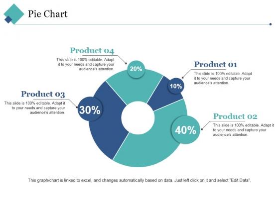 Pie Chart Ppt PowerPoint Presentation Layouts Elements