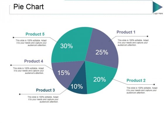 Pie Chart Ppt PowerPoint Presentation Model Grid
