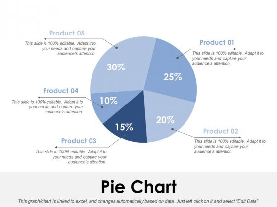 Pie Chart Ppt PowerPoint Presentation Outline Gallery