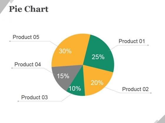 Pie Chart Ppt PowerPoint Presentation Portfolio Maker