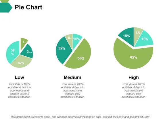 Pie Chart Ppt PowerPoint Presentation Slides Master Slide