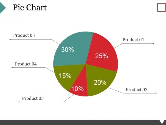 Pie Chart Ppt PowerPoint Presentation Summary Background Image