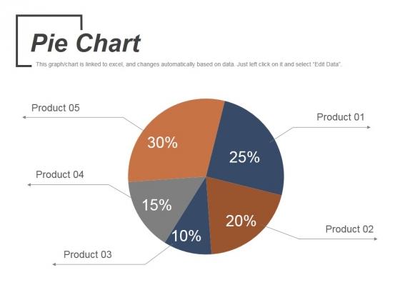 Pie Chart Ppt PowerPoint Presentation Summary Master Slide
