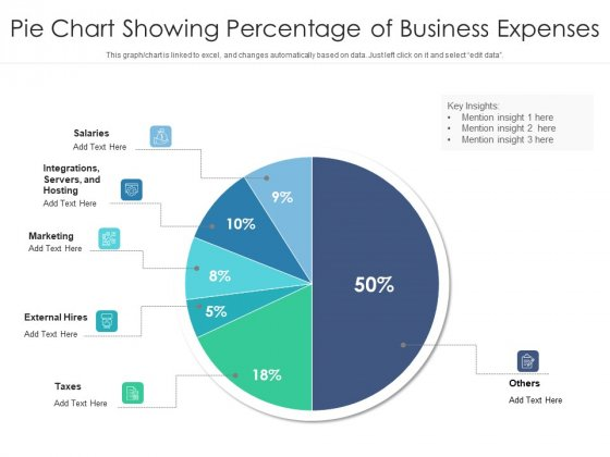 Pie Chart Showing Percentage Of Business Expenses Ppt PowerPoint Presentation Summary Format Ideas PDF