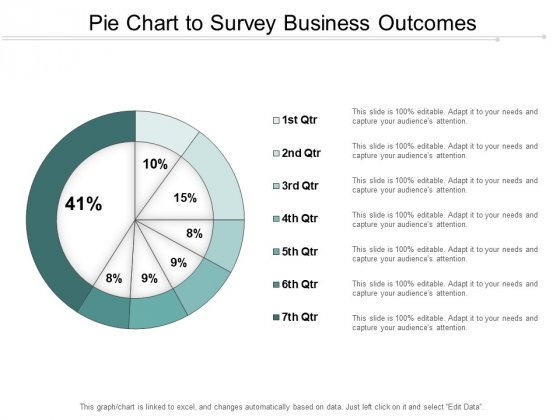 Pie Chart To Survey Business Outcomes Ppt Powerpoint Presentation Infographic Template Gridlines