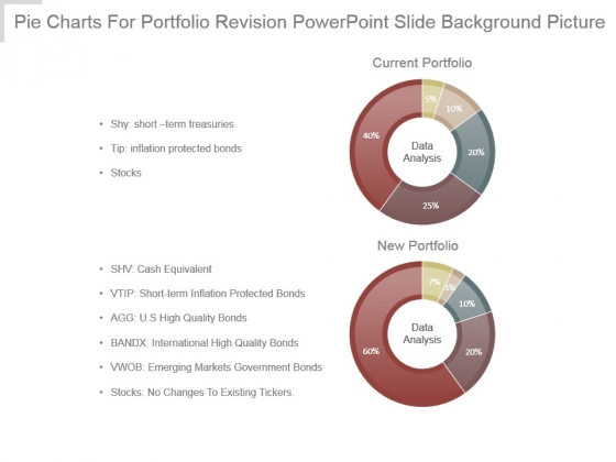 Pie Charts For Portfolio Revision Powerpoint Slide Background Picture